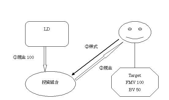 LD_Scheme_01.jpg