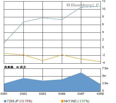 Suzuki_Divesture_0308.jpg
