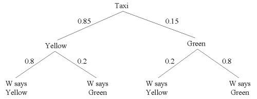 Taxi_Chart.jpg